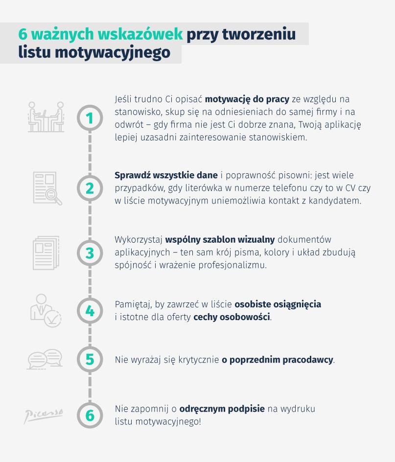 6 wskazówek przydatnych przy tworzeniu listu motywacyjnego – infografika